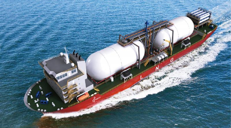2020 Small Scale LNG (SSLNG) Market 10.5% of CAGR, Global
