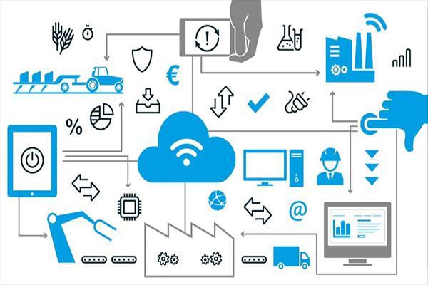 Industry 4.0, Industry 4.0 Market, Industry 4.0 Market Analysis