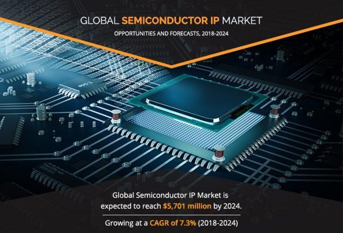 Semiconductor IP Market