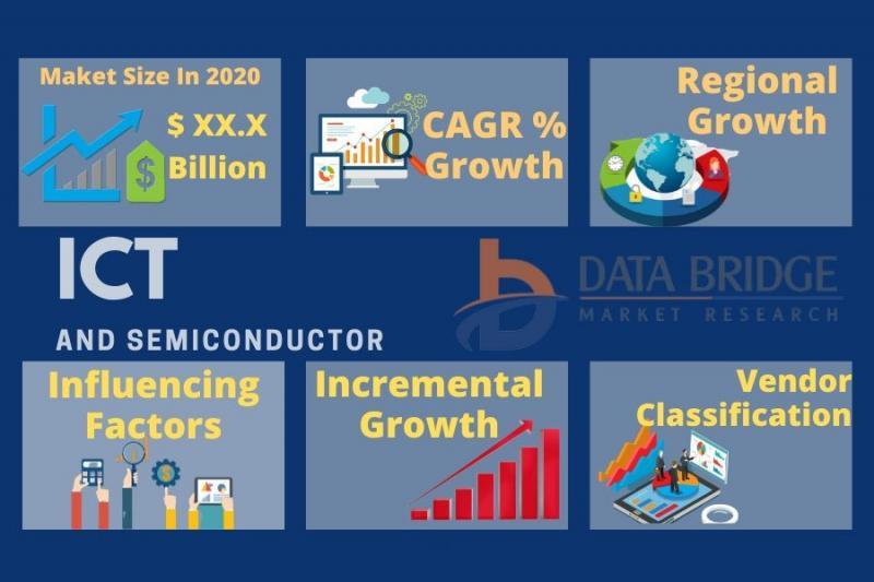 Control Valves Market Trends:2018-2025