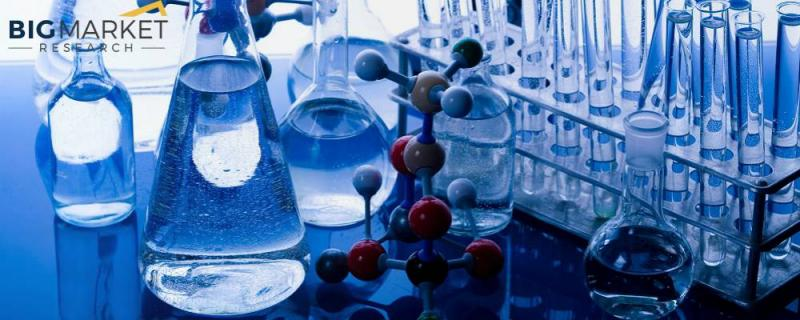 Polymixin Market Research Report 2019 Global Industry Growth