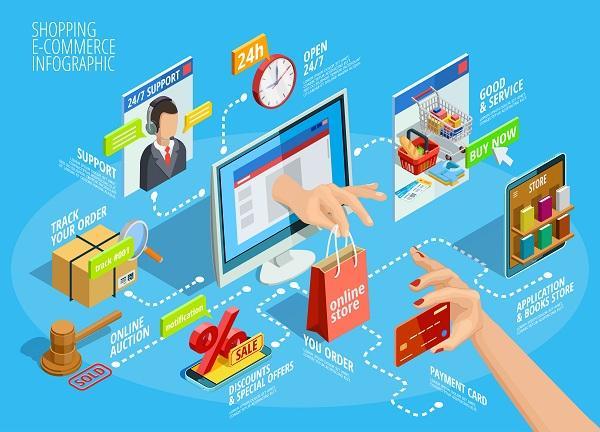 Self-service Ticket Machines Machine Market, Self-service Ticket Machines Machine Market Size, Self-service Ticket Machines Machin