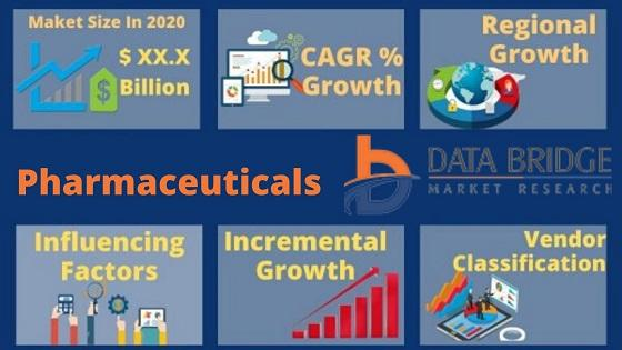 Pharmaceutical Analytical Testing Outsourcing Market Size, Share, Growth, Trends Analysis 2020-2026