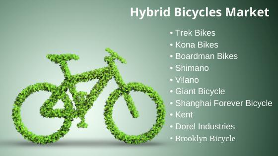 Hybrid Bicycles Market