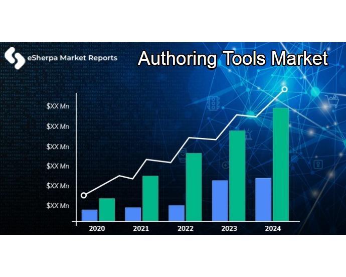 Authoring Tools Market