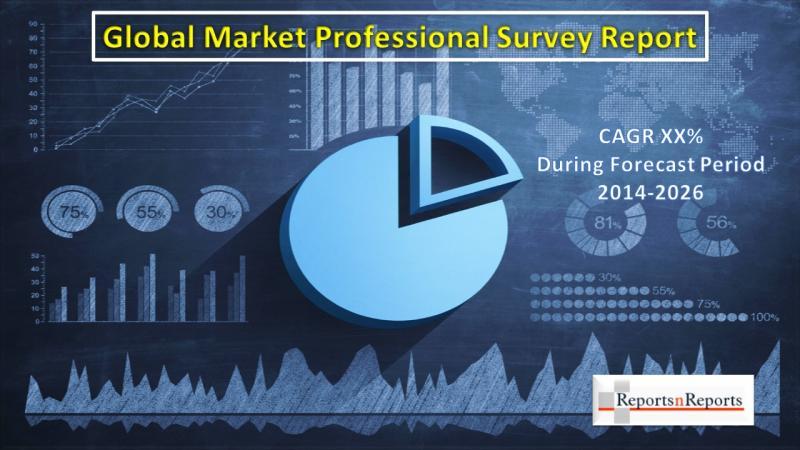Medical Billing Outsourcing Market