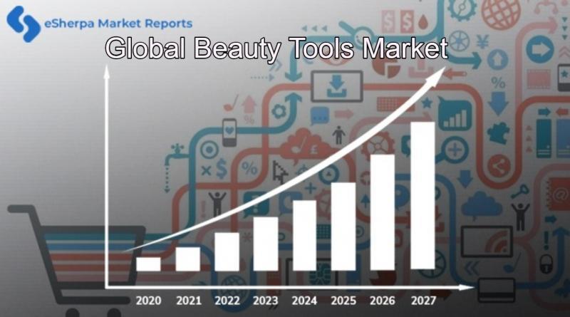 Global Beauty Tools Market