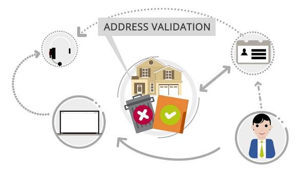 Address Verification Software