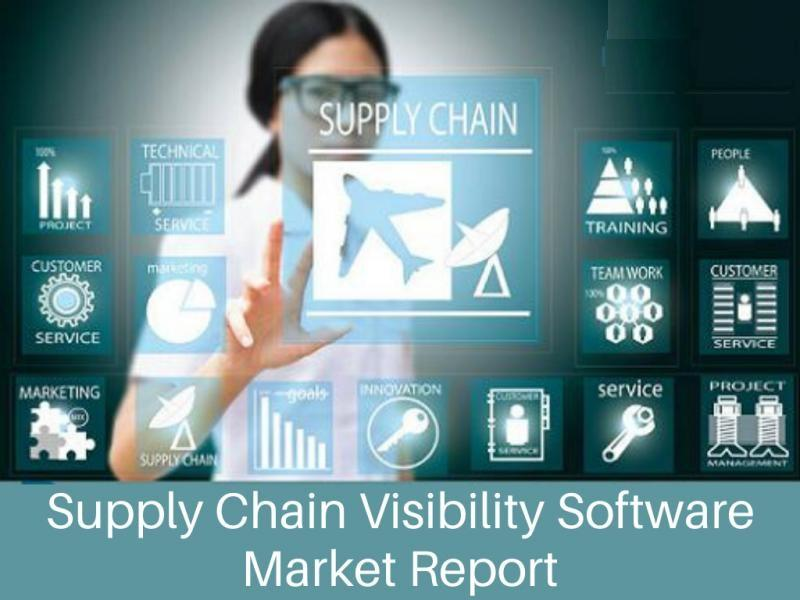 2020-26 Supply Chain Visibility Software market expects to see