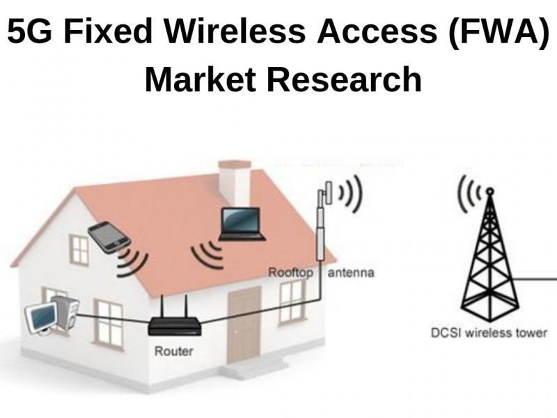 Global 5G Fixed Wireless Access (FWA) Market 2019, Global 5G Fixed Wireless Access (FWA) Market Growth,