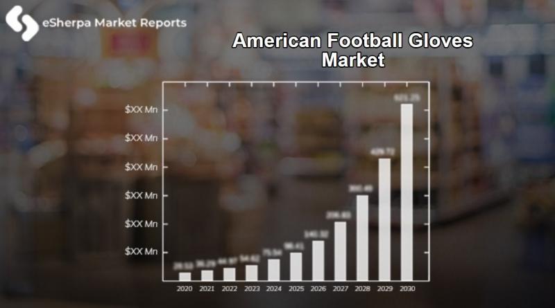 Marché des gants de football américain