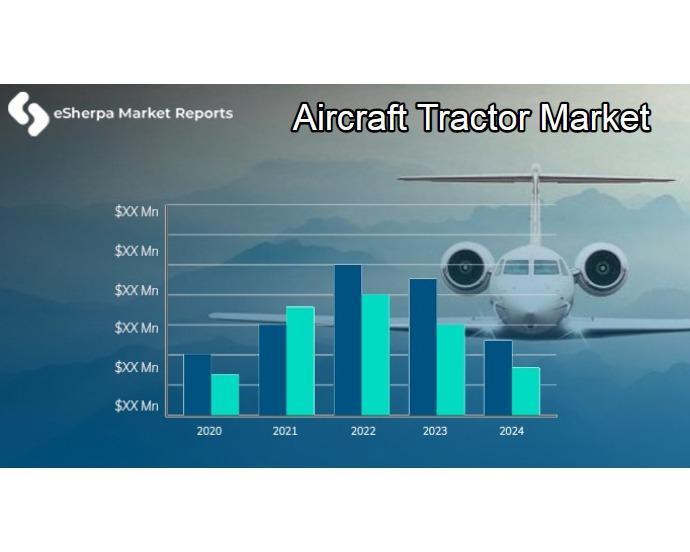 Aircraft Tractor Market