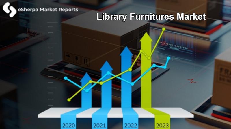 Library Furnitures Market