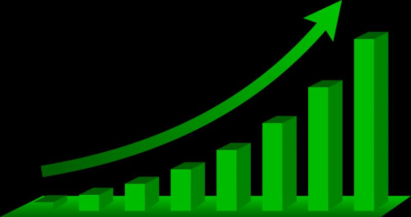 Global Proctitis Market