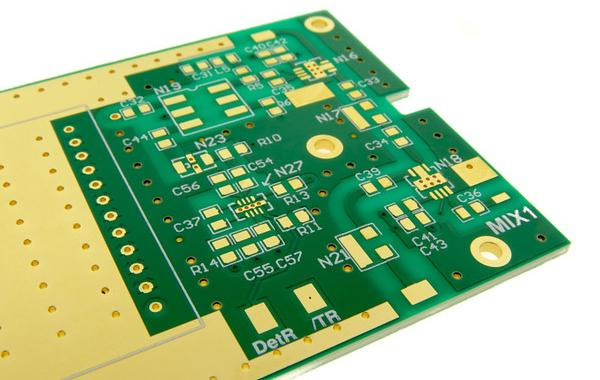 Global Printed Circuit Board(PCB) Market 2020 Development