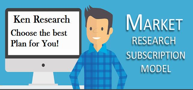 Annual Market Research Reports Subscription