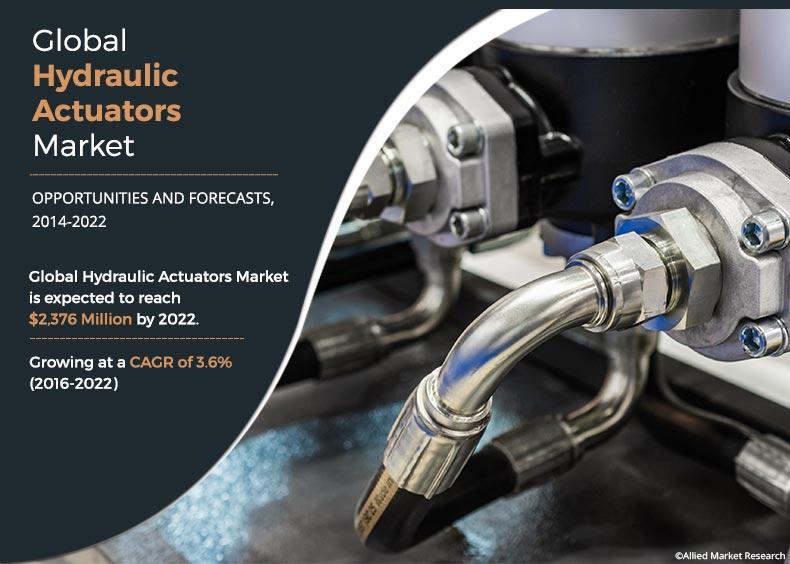 Hydraulic Actuators Market 2020 - Competitive Market analysis,