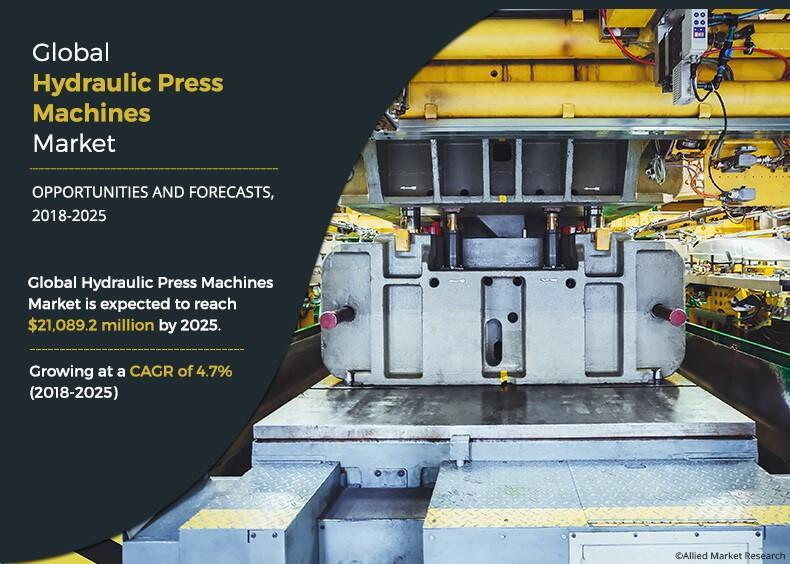 Hydraulic Press Machines Market Grow With CAGR Of 4.7% | Focuses