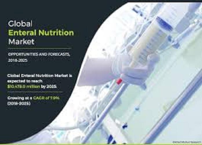 Enteral Nutrition Market