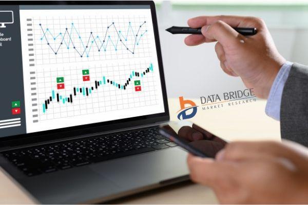 Multivitamin Tablets Market Revenue 2020 | Develop Rapidly