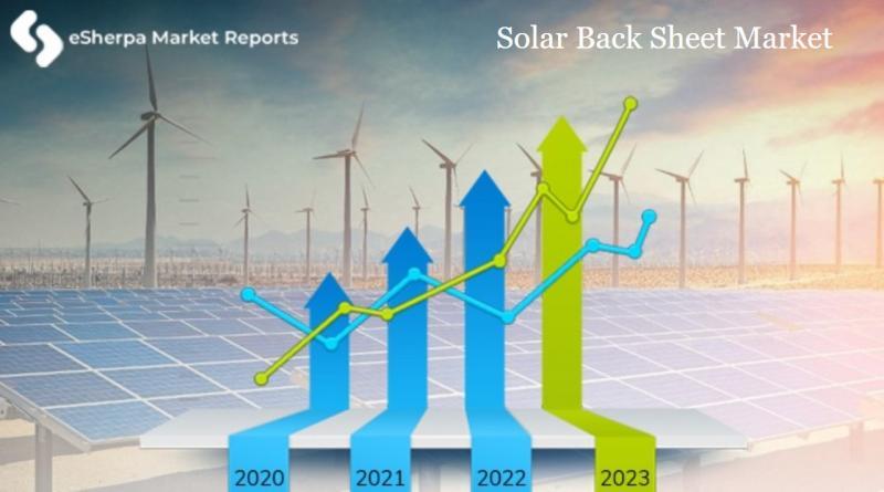 Solar Back Sheet Market