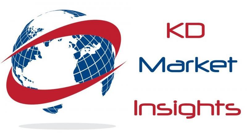 Industrial robot Market- FANUC, Yaskawa Motoman, ABB, KUKA,
