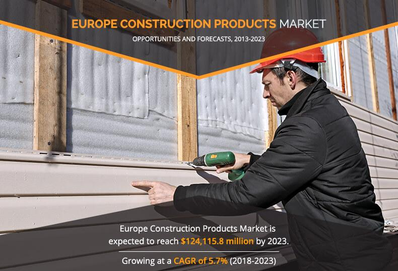 Construction Products Market In Europe : Showcases Promising