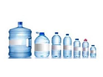 Global Bottled Spring Water Market, Bottled Spring Water Market