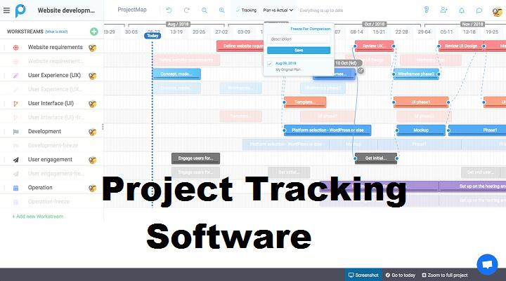 Project Tracking Software Market