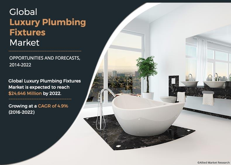 Luxury Plumbing Fixtures Market - Smart Strategies of
