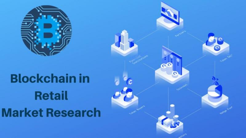 Big Boom of Blockchain in Retail Market by Top Key Players like
