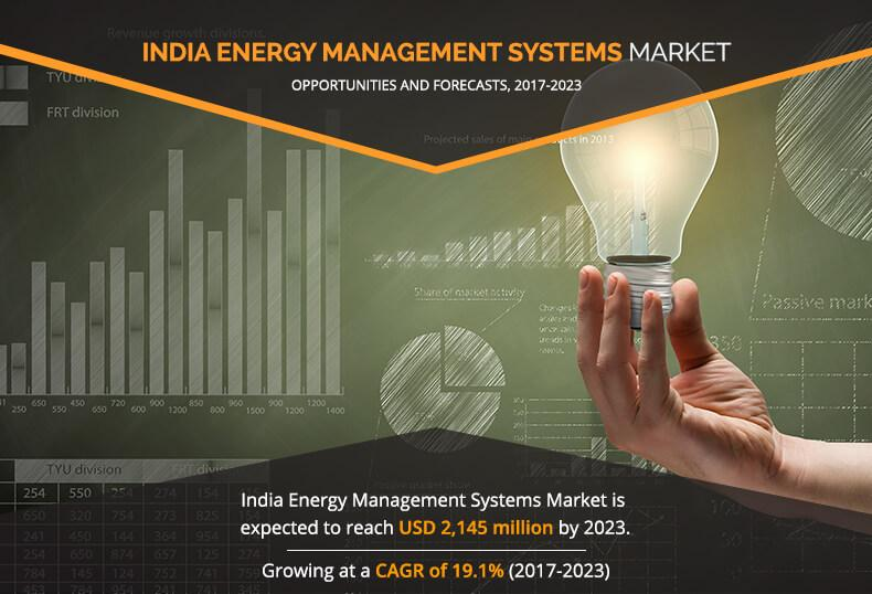 Energy Management Systems in India