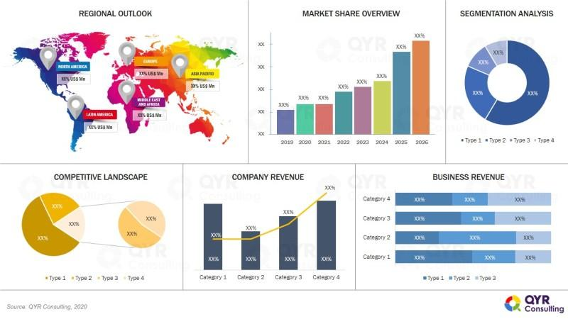 Anion Exchange Resin Market