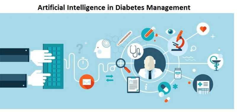 Artificial Intelligence in Diabetes Management Market