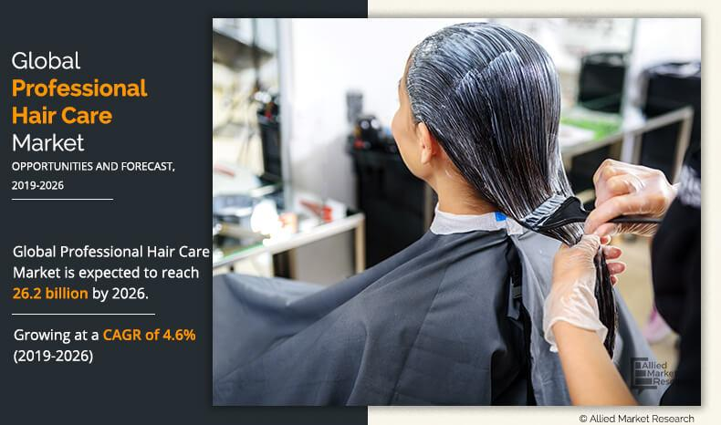Global Professional Hair Care Market Expected to Reach $26.2