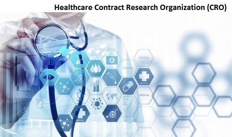 Healthcare Contract Research Organization (CRO) Market