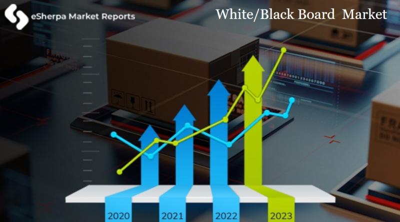 White/Black Board Market