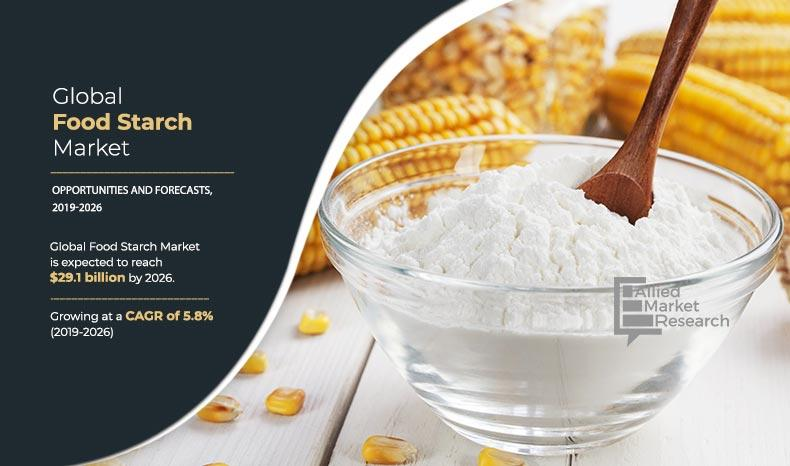 Food Starch Market