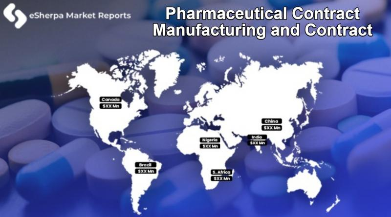 Pharmaceutical Contract Manufacturing and Contract