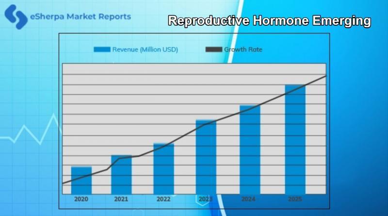 Reproductive Hormone Emerging