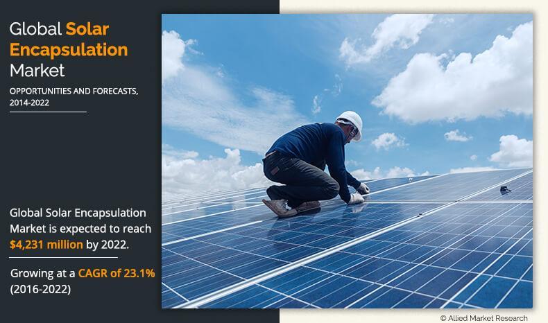 Solar Encapsulation Market A $42.3 Billion Contender By 2022