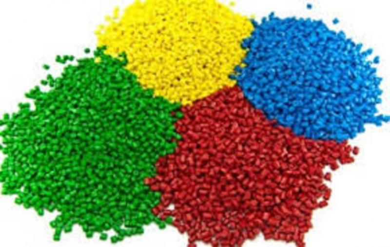 Global Color Concentrates Market | Latest Trends For Booming