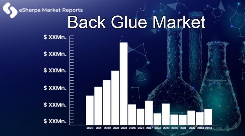 Back Glue Market