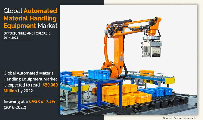 Automated Material Handling Equipment Market Upcoming Demand &