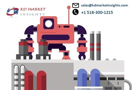Reach Stacker Market 2019 Research Strategies and Forecasts
