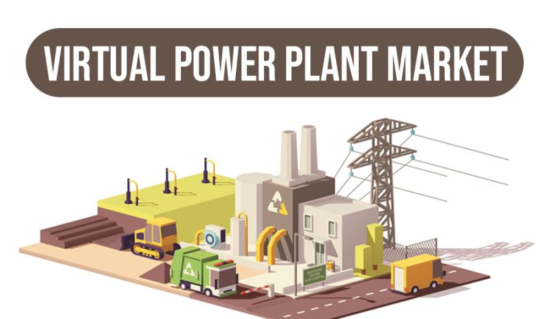 How is Increasing Capacity of Renewable Power Projects Driving