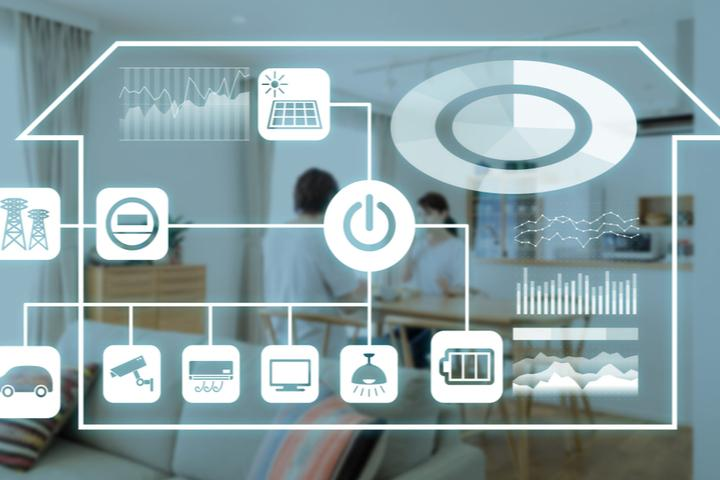Home Energy Management Systems Market 2020 Projections, SWOT