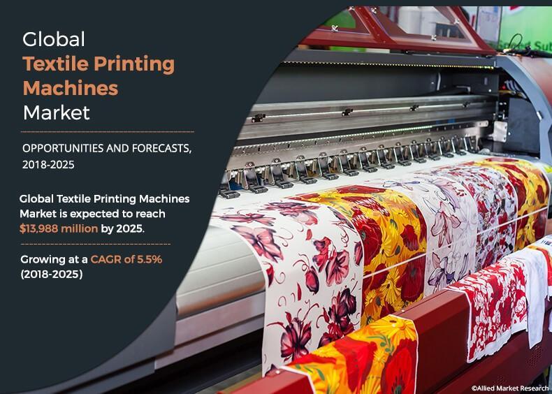 Textile Printing Machine Market Size | Market Includes Global