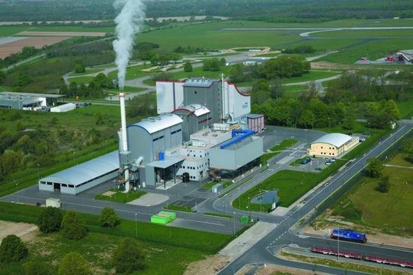 Land Incineration Plants Market