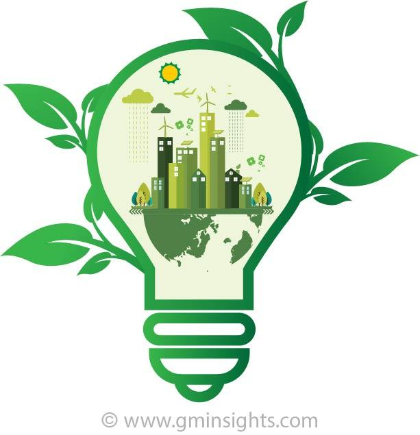Microgrid Market: Development, Current Analysis and Estimated